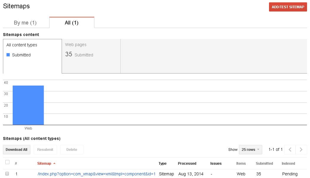 google-webmasters-sitemap-success